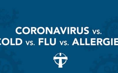 Your guide to avoiding coronavirus, flu and confusion this flu season.